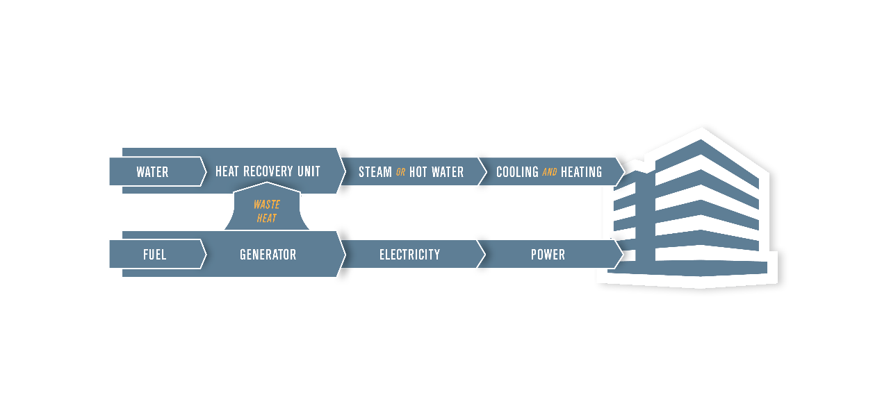 GI Energy Provides Solutions for the Future Electricity Market – New